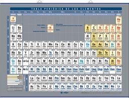 Disanz tabla peridica de elementos qumicostabla peridica muda urtaz Images